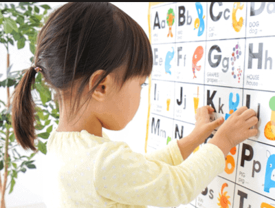 Education Research Topics: Meaningful Applied Phonics
